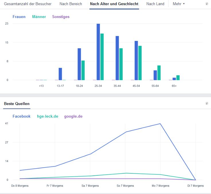 facebook-reichweite-zb-um-das-messe-we-6